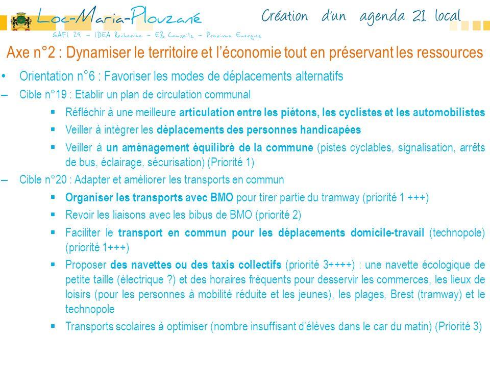 Axe n°2 : Dynamiser le territoire et léconomie tout en préservant les ressources Orientation n°6 : Favoriser les modes de déplacements alternatifs – C