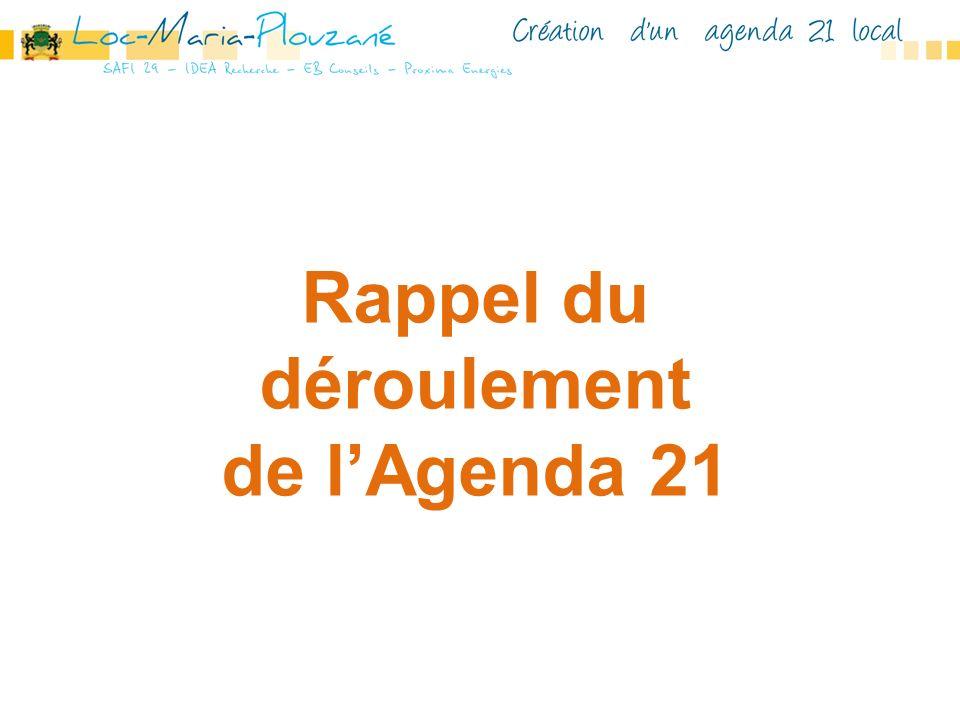 Rappel du planning général de lAgenda 21 Un rapide bilan du forum Restitution des grandes orientations et des propositions dactions (cibles) Suite de la démarche Ordre du jour