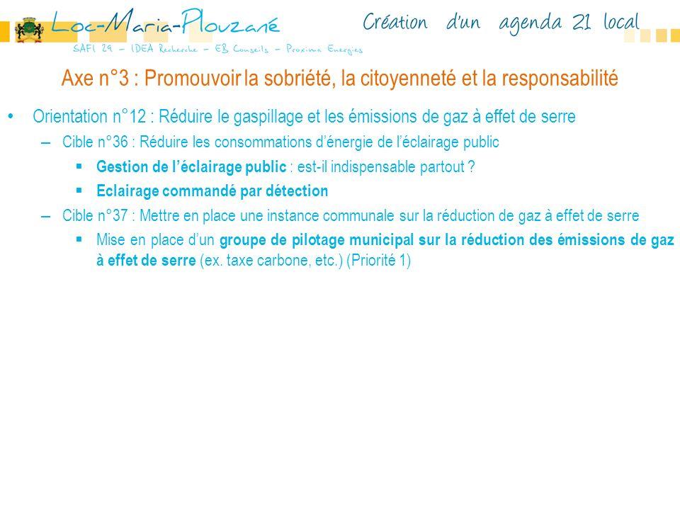 Axe n°3 : Promouvoir la sobriété, la citoyenneté et la responsabilité Orientation n°12 : Réduire le gaspillage et les émissions de gaz à effet de serr