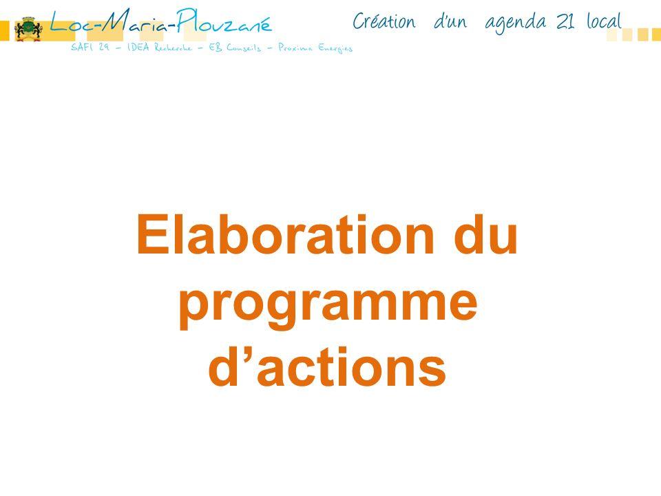 Elaboration du programme dactions