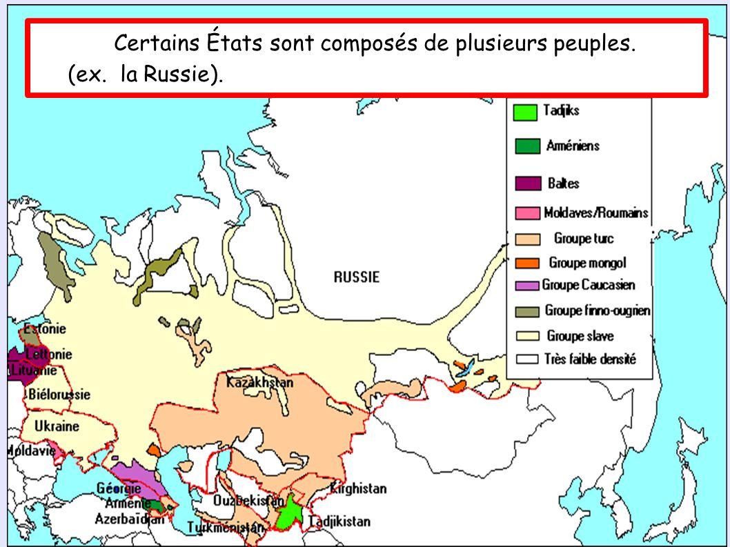 Certains États sont composés de plusieurs peuples. (ex. la Russie).