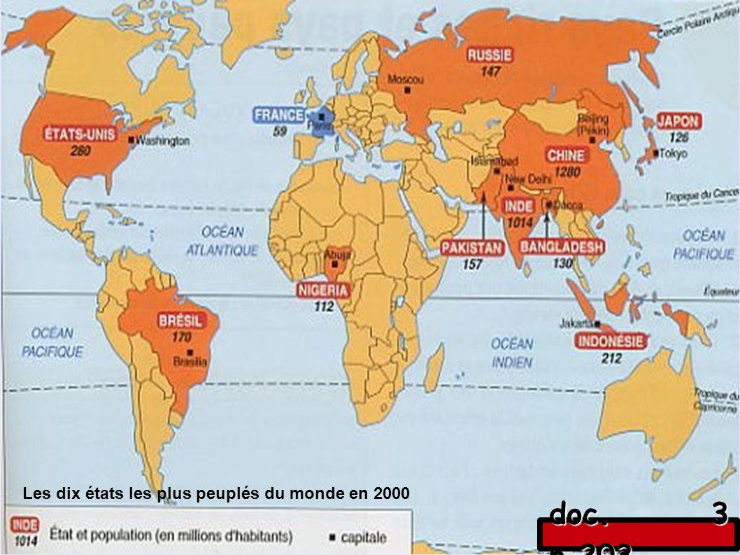 Les dix états les plus peuplés du monde en 2000 doc. 3 p.203