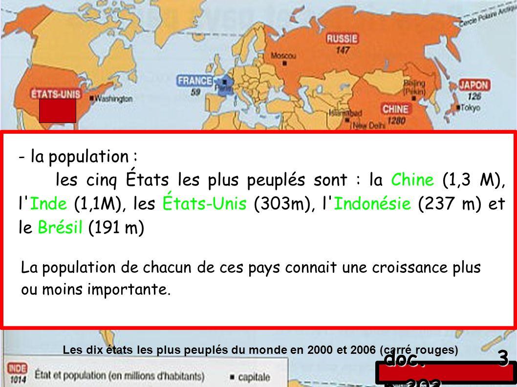 Les dix états les plus peuplés du monde en 2000 et 2006 (carré rouges) doc.