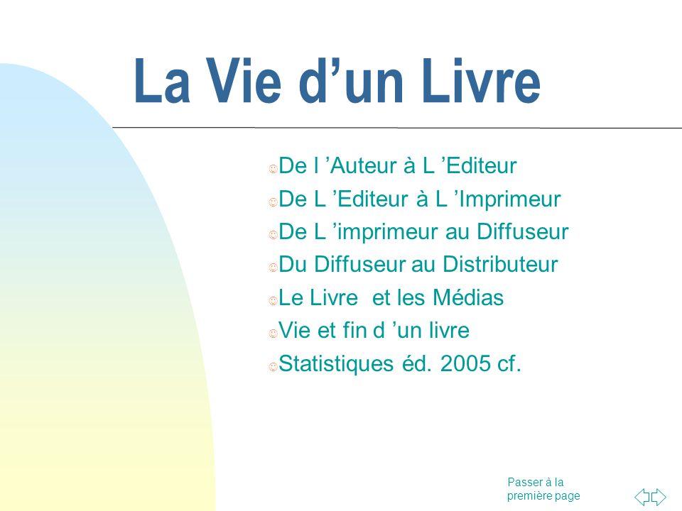 Passer à la première page La Vie dun Livre De l Auteur à L Editeur De L Editeur à L Imprimeur De L imprimeur au Diffuseur Du Diffuseur au Distributeur