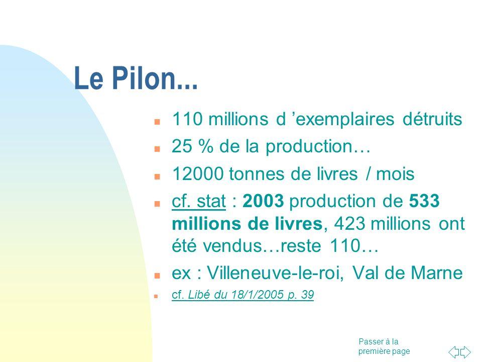 Passer à la première page Le Pilon... 110 millions d exemplaires détruits 25 % de la production… 12000 tonnes de livres / mois cf. stat : 2003 product