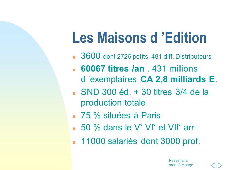 Passer à la première page Les Maisons d Edition 3600 dont 2726 petits. 481 diff. Distributeurs 60067 titres /an. 431 millions d exemplaires CA 2,8 mil