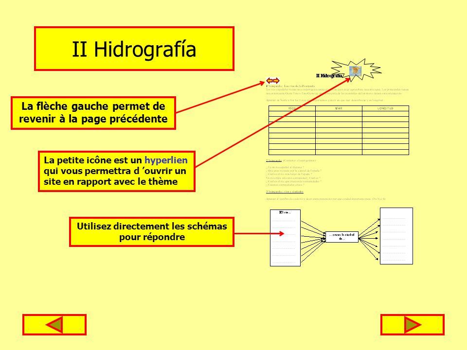 La flèche gauche permet de revenir à la page précédente Utilisez directement les schémas pour répondre La petite icône est un hyperlien qui vous permettra d ouvrir un site en rapport avec le thème II Hidrografía