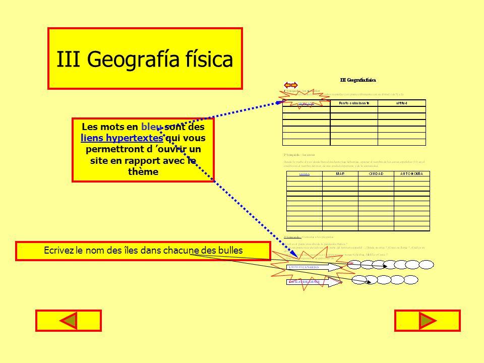 III Geografía física Les mots en bleu sont des liens hypertextes qui vous permettront d ouvrir un site en rapport avec le thème Ecrivez le nom des îles dans chacune des bulles