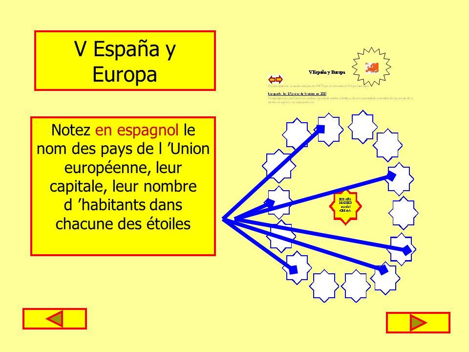 V España y Europa Notez en espagnol le nom des pays de l Union européenne, leur capitale, leur nombre d habitants dans chacune des étoiles