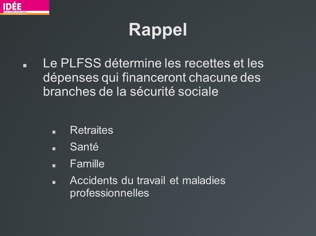 Rappel Le PLFSS détermine les recettes et les dépenses qui financeront chacune des branches de la sécurité sociale Retraites Santé Famille Accidents du travail et maladies professionnelles