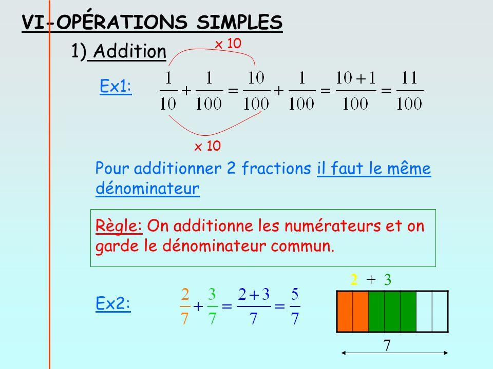 VI-OPÉRATIONS SIMPLES x 10 Ex1: Pour additionner 2 fractions il faut le même dénominateur Règle: On additionne les numérateurs et on garde le dénominateur commun.