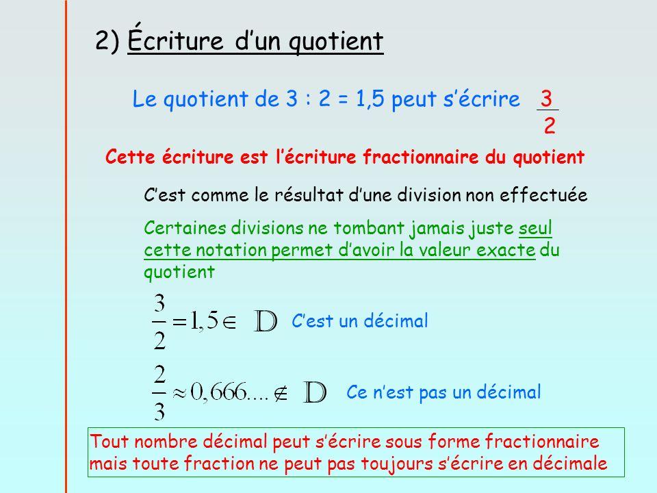 2) Écriture dun quotient Le quotient de 3 : 2 = 1,5 peut sécrire 3 2 Cette écriture est lécriture fractionnaire du quotient Cest comme le résultat dune division non effectuée Certaines divisions ne tombant jamais juste seul cette notation permet davoir la valeur exacte du quotient D D Cest un décimal Ce nest pas un décimal Tout nombre décimal peut sécrire sous forme fractionnaire mais toute fraction ne peut pas toujours sécrire en décimale