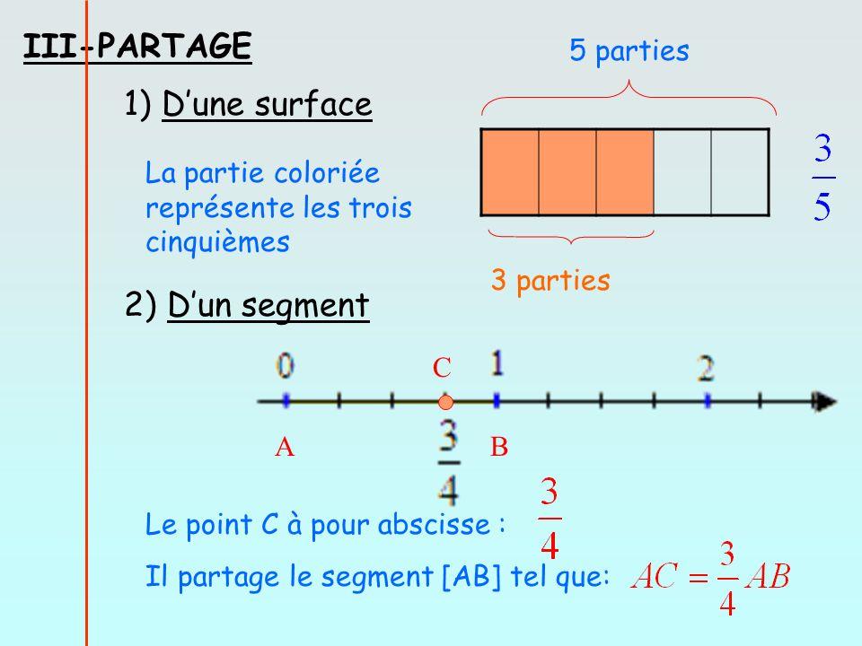 III-PARTAGE 1) Dune surface 3 parties 5 parties La partie coloriée représente les trois cinquièmes 2) Dun segment AB C Le point C à pour abscisse : Il partage le segment [AB] tel que: