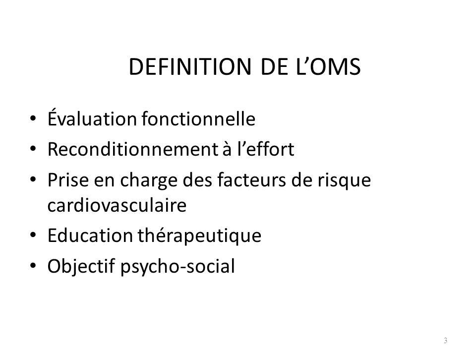 Évaluation fonctionnelle Reconditionnement à leffort Prise en charge des facteurs de risque cardiovasculaire Education thérapeutique Objectif psycho-social 14
