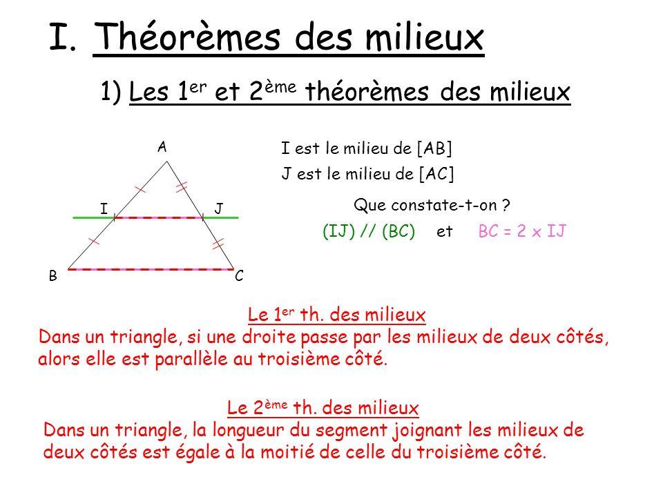 I.Théorèmes des milieux 1) Les 1 er et 2 ème théorèmes des milieux A BC I est le milieu de [AB] I J est le milieu de [AC] J Que constate-t-on ? (IJ) /
