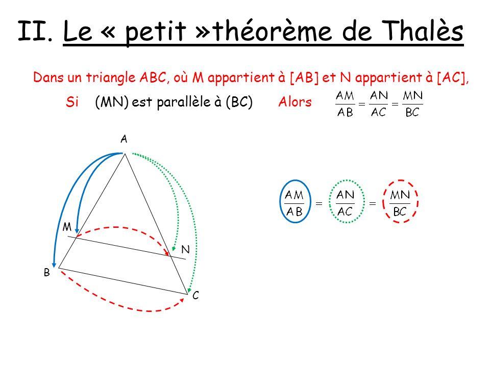 II.Le « petit »théorème de Thalès Dans un triangle ABC, où M appartient à [AB] et N appartient à [AC], Si (MN) est parallèle à (BC) Alors A B C M N