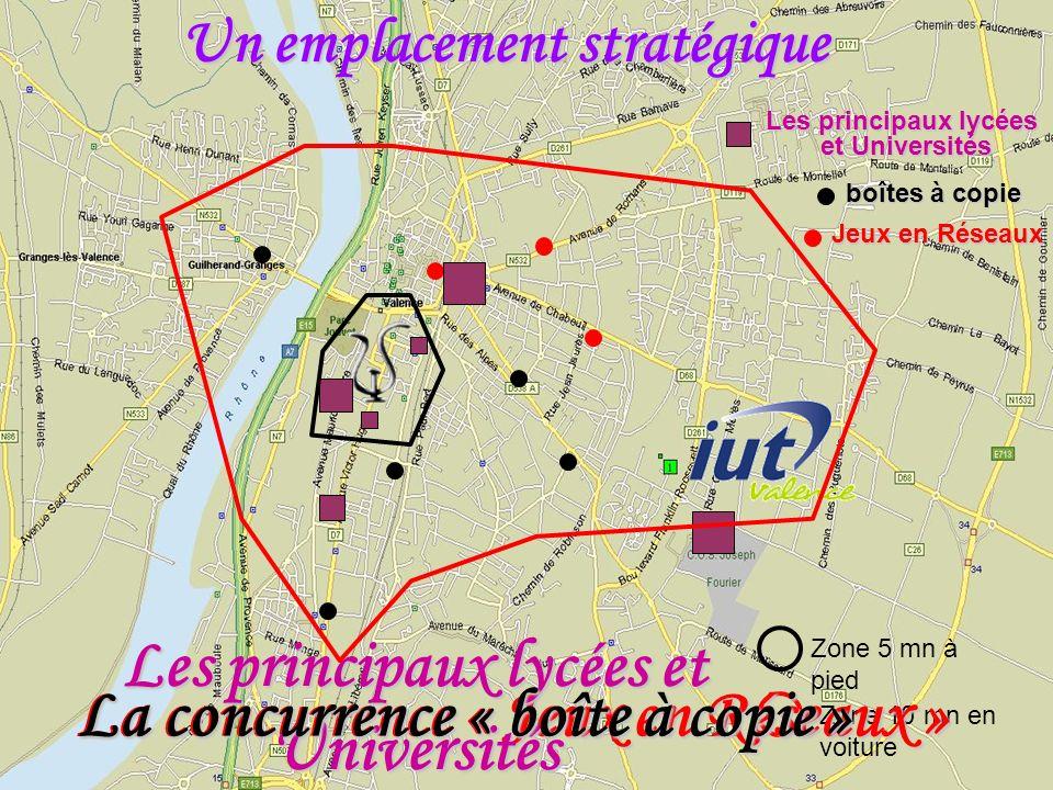 Zone 5 mn à pied Zone 10 mn en voiture Un emplacement stratégique La concurrence « Jeux en Réseaux » La concurrence « Jeux en Réseaux » Les principaux