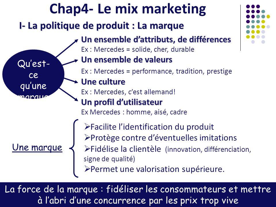 Chap4- Le mix marketing I- La politique de produit : La marque Quest- ce quune marque .