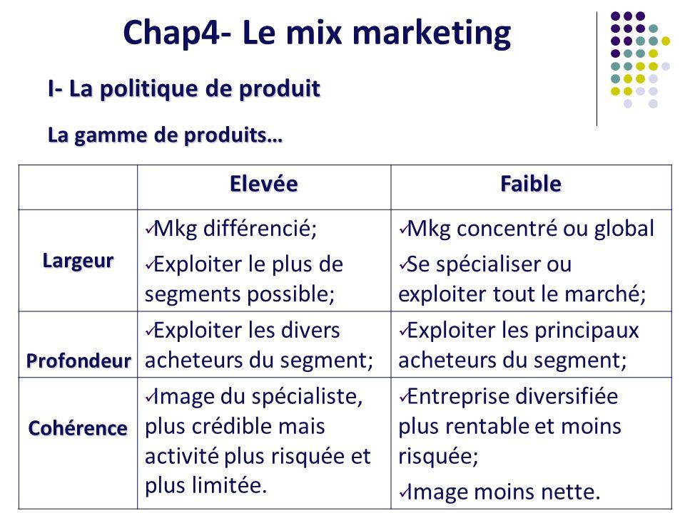 Chap4- Le mix marketing I- La politique de produit La gamme de produits… ElevéeFaible Largeur Mkg différencié; Exploiter le plus de segments possible;
