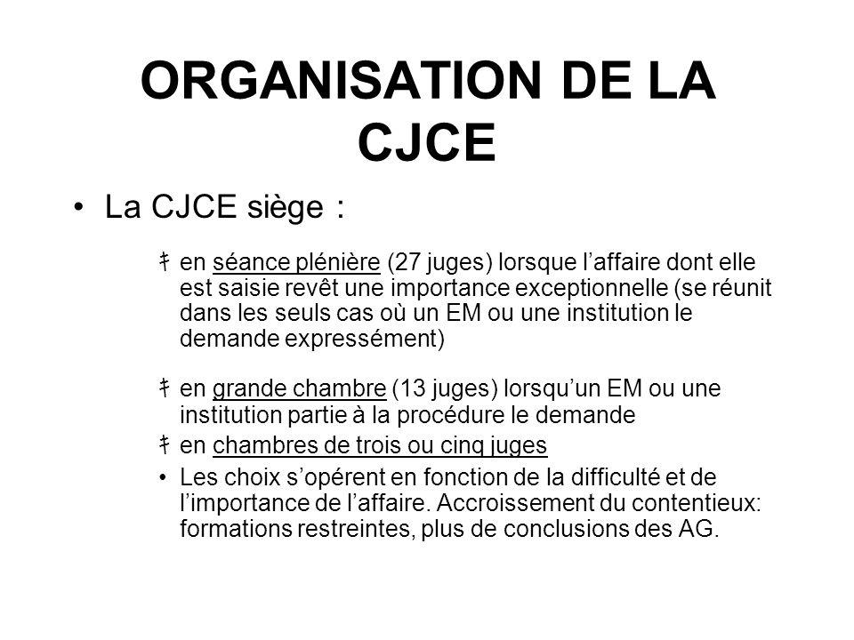 ORGANISATION DE LA CJCE La CJCE siège : en séance plénière (27 juges) lorsque laffaire dont elle est saisie revêt une importance exceptionnelle (se ré