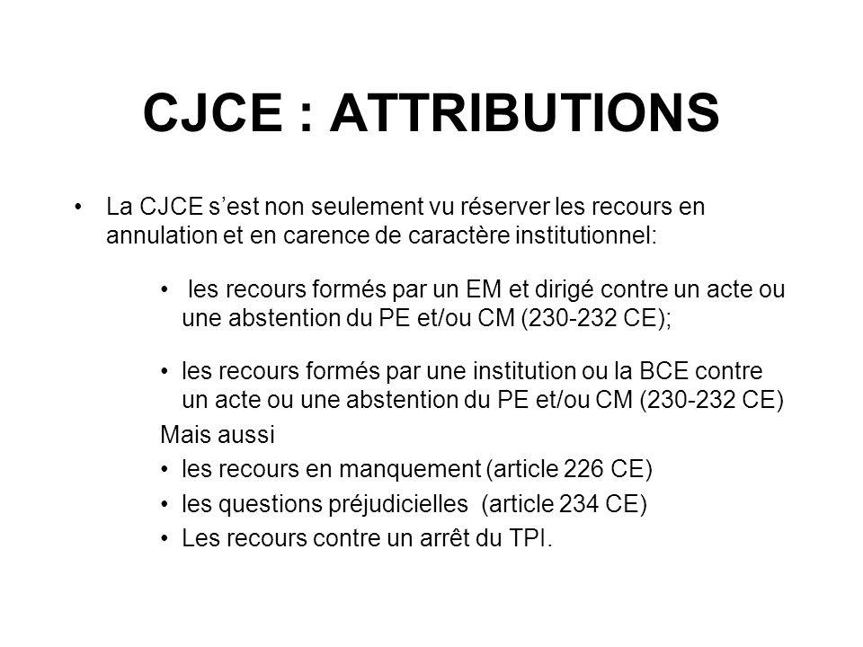 CJCE : ATTRIBUTIONS La CJCE sest non seulement vu réserver les recours en annulation et en carence de caractère institutionnel: les recours formés par