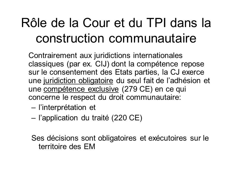 Rôle de la Cour et du TPI dans la construction communautaire Contrairement aux juridictions internationales classiques (par ex. CIJ) dont la compétenc