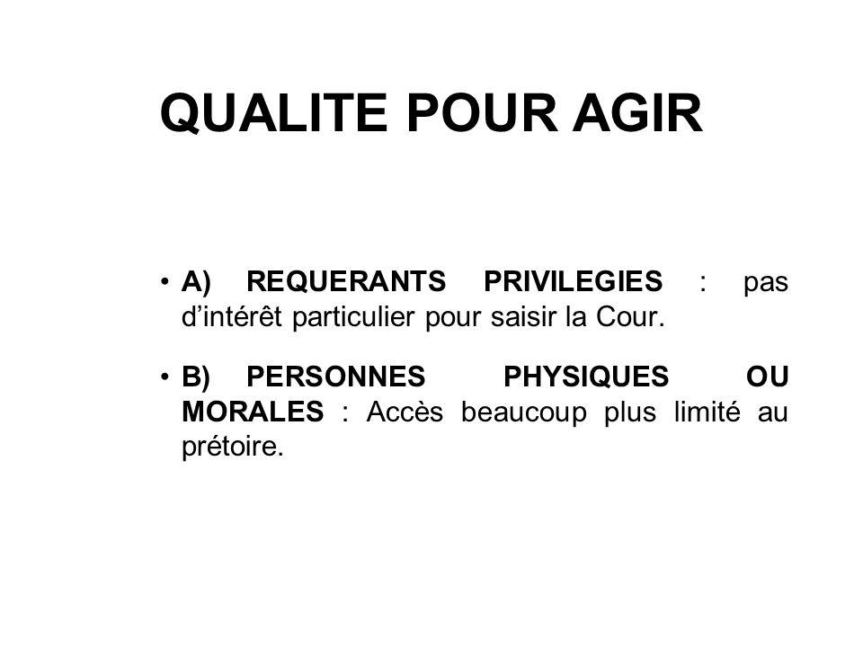 QUALITE POUR AGIR A)REQUERANTS PRIVILEGIES : pas dintérêt particulier pour saisir la Cour. B)PERSONNES PHYSIQUES OU MORALES : Accès beaucoup plus limi