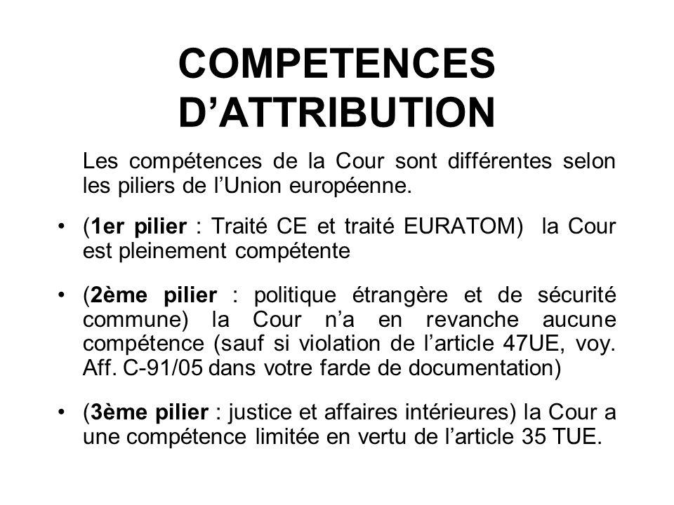 COMPETENCES DATTRIBUTION Les compétences de la Cour sont différentes selon les piliers de lUnion européenne. (1er pilier : Traité CE et traité EURATOM