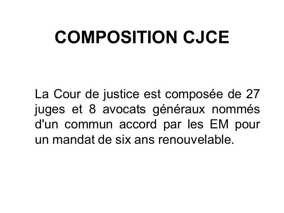 COMPOSITION CJCE La Cour de justice est composée de 27 juges et 8 avocats généraux nommés d'un commun accord par les EM pour un mandat de six ans reno