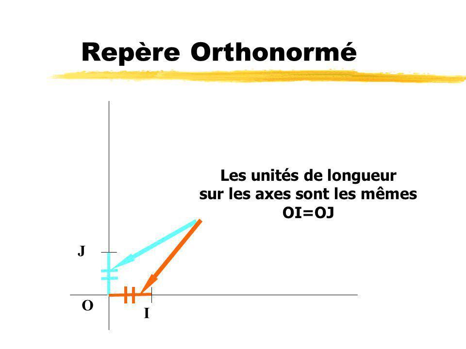 Distance Entre Deux Points I O J A B AB² = + D après Pythagore AB yy AB² = AH² + BH² donc H