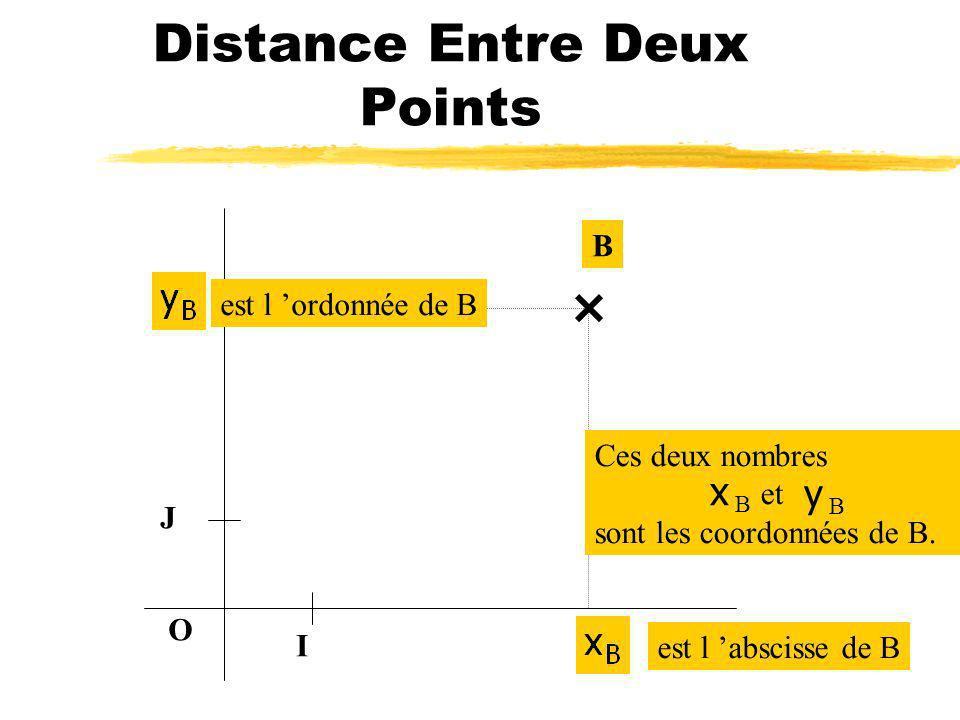 Ces deux nombres et sont les coordonnées de A. Distance Entre Deux Points O I J A est l abscisse de A e s t l o r d o n n é e d e A A x A y