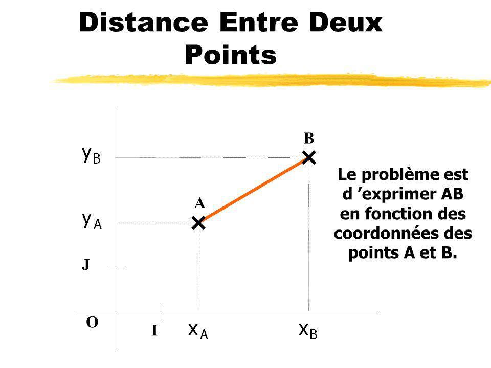 Distance Entre Deux Points O I J A B Le problème est d exprimer AB en fonction des coordonnées des points A et B.