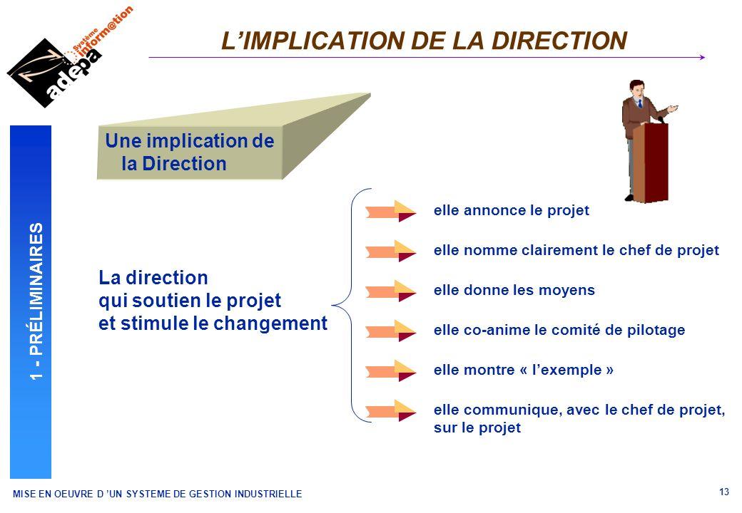 MISE EN OEUVRE D UN SYSTEME DE GESTION INDUSTRIELLE 13 LIMPLICATION DE LA DIRECTION 1 - PRÉLIMINAIRES Une implication de la Direction La direction qui