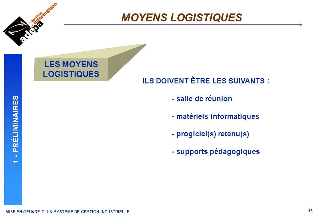 MISE EN OEUVRE D UN SYSTEME DE GESTION INDUSTRIELLE 15 MOYENS LOGISTIQUES 1 - PRÉLIMINAIRES LES MOYENS LOGISTIQUES ILS DOIVENT ÊTRE LES SUIVANTS : - s