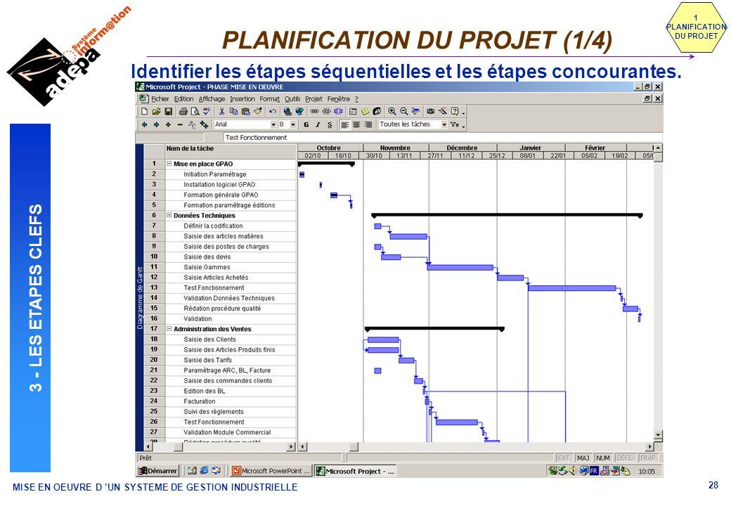 MISE EN OEUVRE D UN SYSTEME DE GESTION INDUSTRIELLE 28 PLANIFICATION DU PROJET (1/4) 1 PLANIFICATION DU PROJET Identifier les étapes séquentielles et