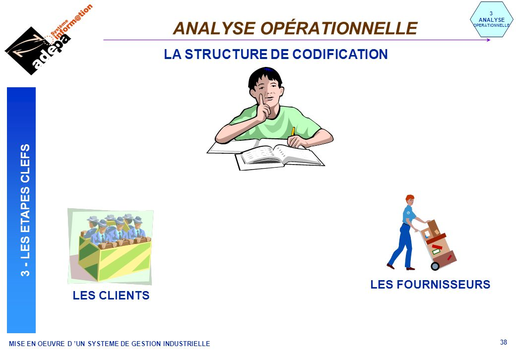 MISE EN OEUVRE D UN SYSTEME DE GESTION INDUSTRIELLE 38 ANALYSE OPÉRATIONNELLE 3 ANALYSE OPERATIONNELLE LA STRUCTURE DE CODIFICATION LES CLIENTS LES FO