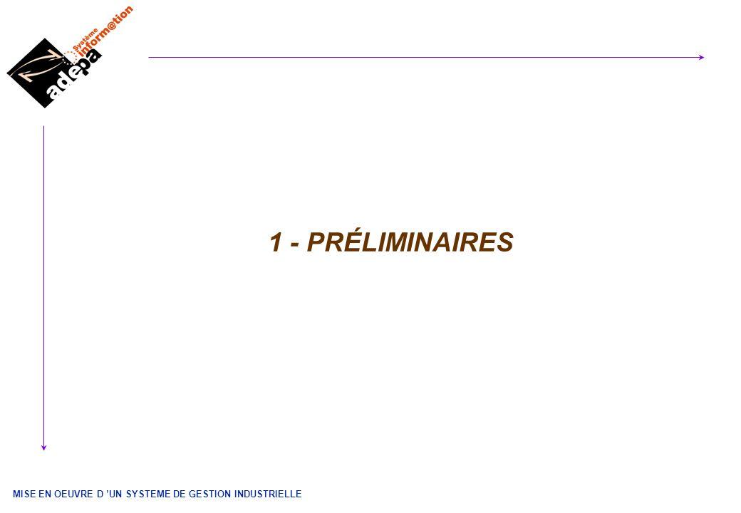 MISE EN OEUVRE D UN SYSTEME DE GESTION INDUSTRIELLE 1 - PRÉLIMINAIRES