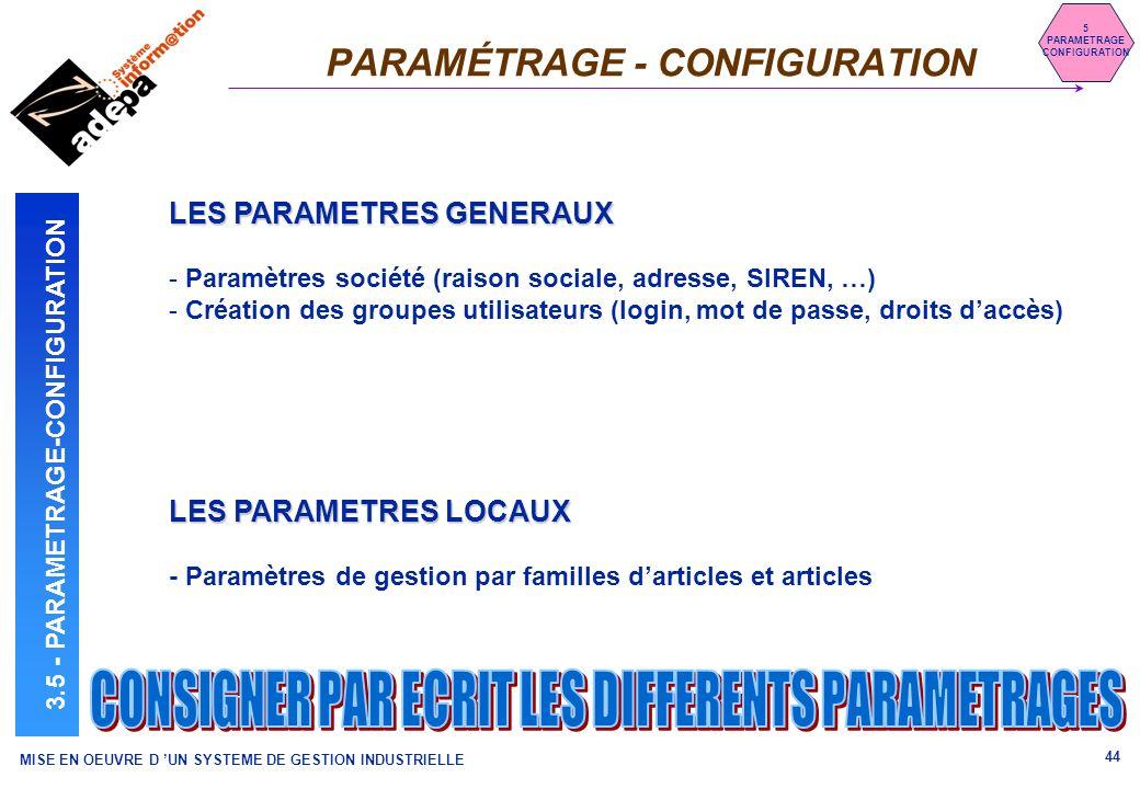 MISE EN OEUVRE D UN SYSTEME DE GESTION INDUSTRIELLE 44 PARAMÉTRAGE - CONFIGURATION 5 PARAMETRAGE CONFIGURATION 3.5 - PARAMETRAGE-CONFIGURATION LES PAR