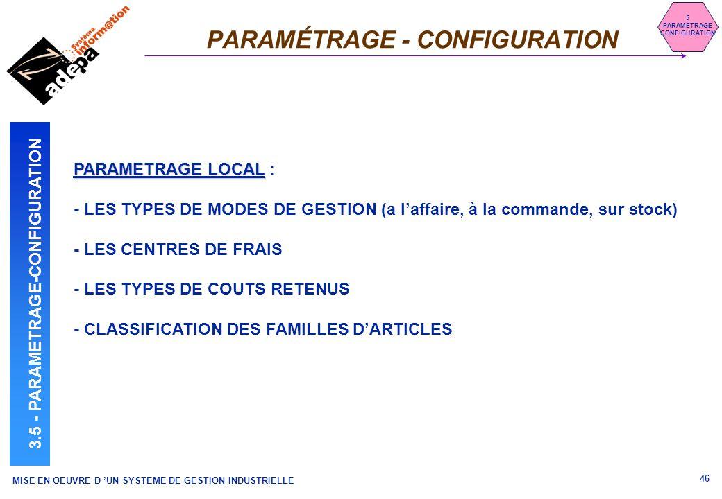 MISE EN OEUVRE D UN SYSTEME DE GESTION INDUSTRIELLE 46 PARAMÉTRAGE - CONFIGURATION 5 PARAMETRAGE CONFIGURATION 3.5 - PARAMETRAGE-CONFIGURATION PARAMET