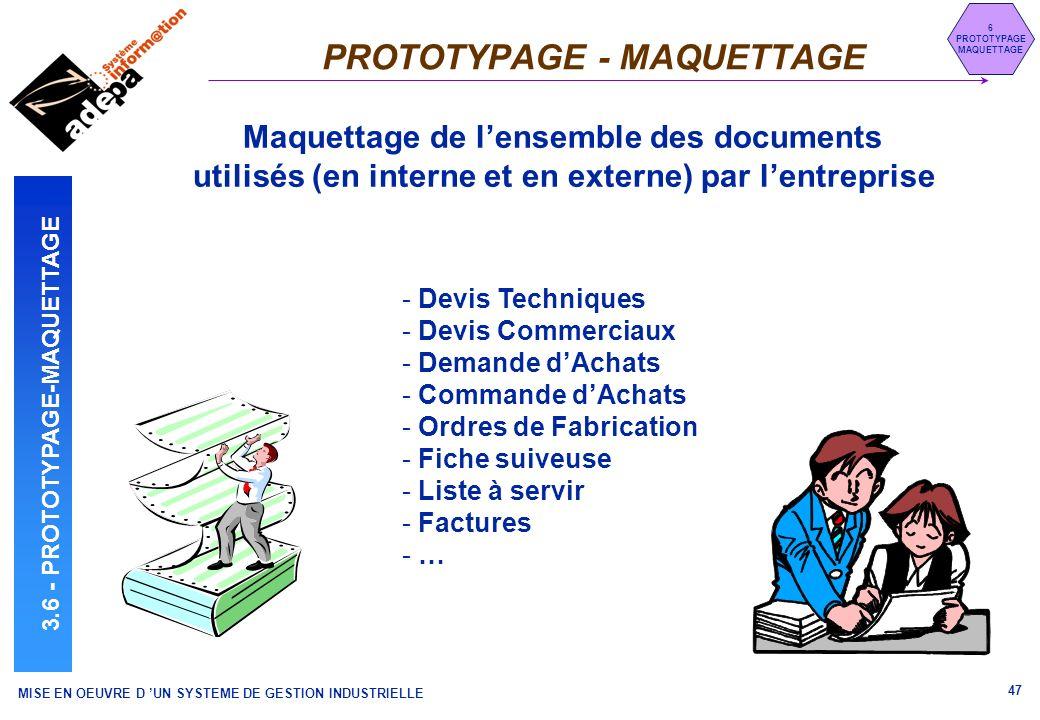 MISE EN OEUVRE D UN SYSTEME DE GESTION INDUSTRIELLE 47 PROTOTYPAGE - MAQUETTAGE 6 PROTOTYPAGE MAQUETTAGE 3.6 - PROTOTYPAGE-MAQUETTAGE Maquettage de le