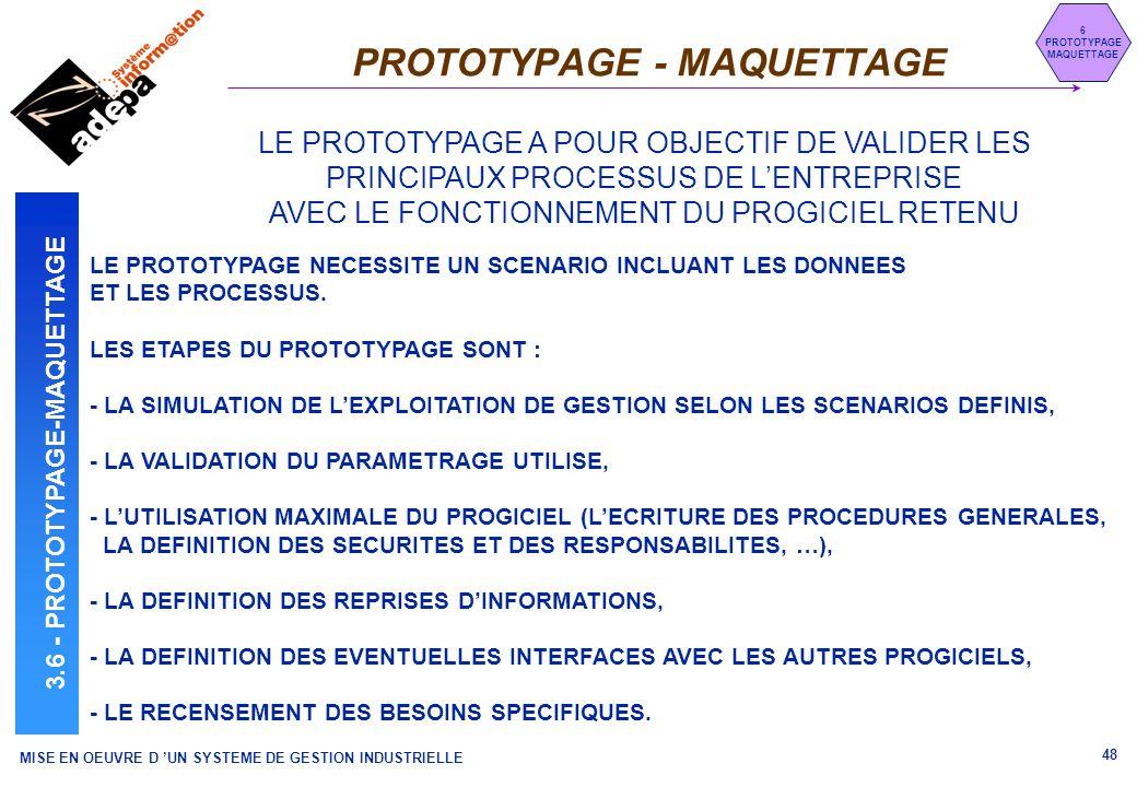 MISE EN OEUVRE D UN SYSTEME DE GESTION INDUSTRIELLE 48 PROTOTYPAGE - MAQUETTAGE 6 PROTOTYPAGE MAQUETTAGE 3.6 - PROTOTYPAGE-MAQUETTAGE LE PROTOTYPAGE A