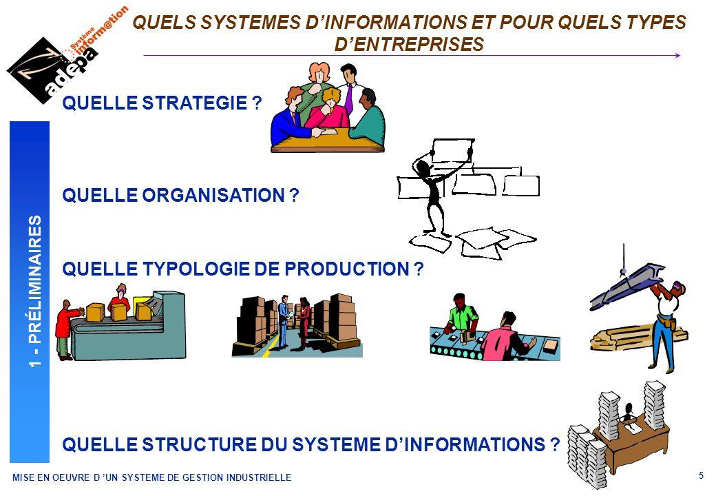MISE EN OEUVRE D UN SYSTEME DE GESTION INDUSTRIELLE 5 QUELS SYSTEMES DINFORMATIONS ET POUR QUELS TYPES DENTREPRISES 1 - PRÉLIMINAIRES QUELLE STRATEGIE