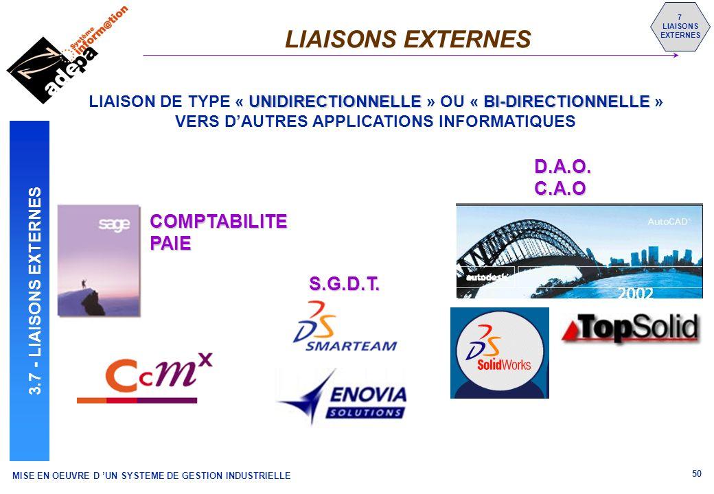 MISE EN OEUVRE D UN SYSTEME DE GESTION INDUSTRIELLE 50 LIAISONS EXTERNES 7 LIAISONS EXTERNES 3.7 - LIAISONS EXTERNES UNIDIRECTIONNELLEBI-DIRECTIONNELL