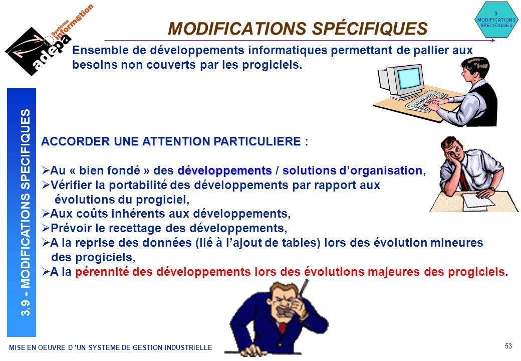 MISE EN OEUVRE D UN SYSTEME DE GESTION INDUSTRIELLE 53 MODIFICATIONS SPÉCIFIQUES 9 MODIFICATIONS SPECIFIQUES 3.9 - MODIFICATIONS SPECIFIQUES Ensemble