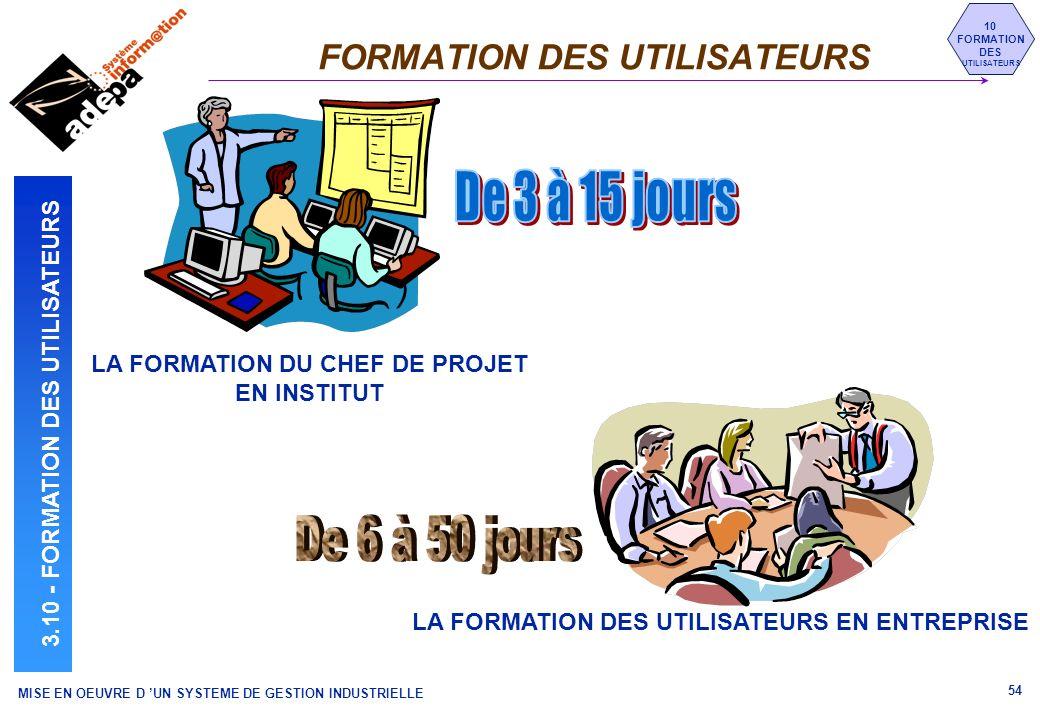 MISE EN OEUVRE D UN SYSTEME DE GESTION INDUSTRIELLE 54 FORMATION DES UTILISATEURS 10 FORMATION DES UTILISATEURS 3.10 - FORMATION DES UTILISATEURS LA F