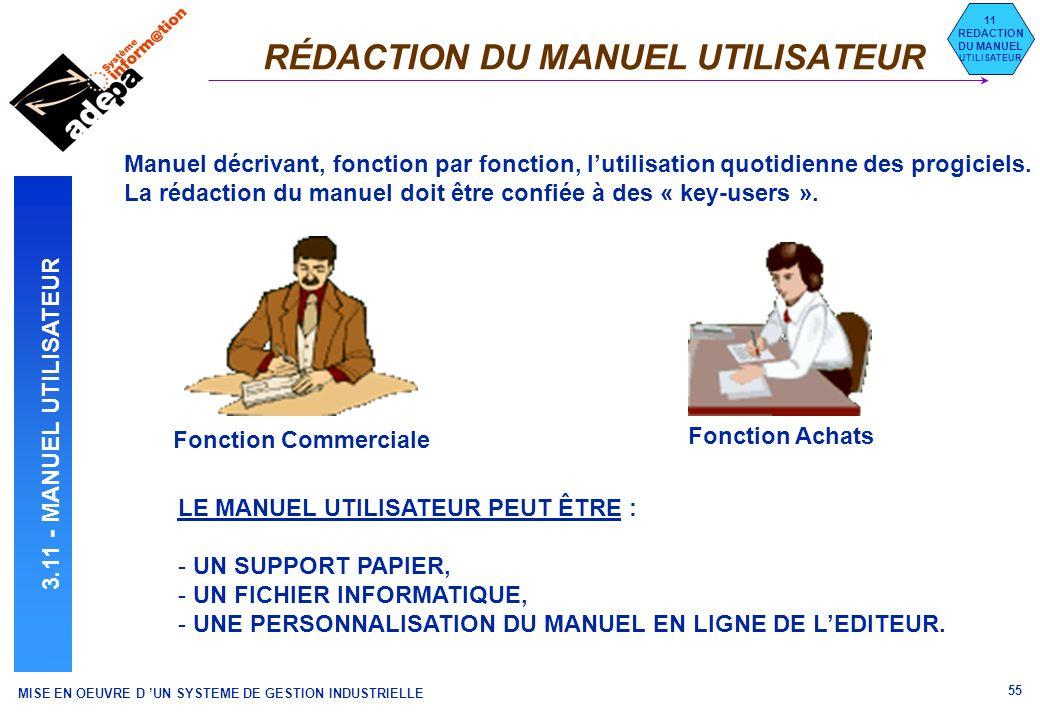 MISE EN OEUVRE D UN SYSTEME DE GESTION INDUSTRIELLE 55 RÉDACTION DU MANUEL UTILISATEUR 11 REDACTION DU MANUEL UTILISATEUR 3.11 - MANUEL UTILISATEUR Ma