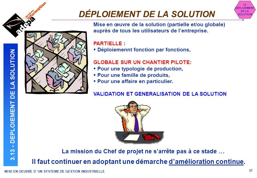 MISE EN OEUVRE D UN SYSTEME DE GESTION INDUSTRIELLE 57 DÉPLOIEMENT DE LA SOLUTION 13 DEPLOIEMENT DE LA SOLUTION 3.13 - DEPLOIEMENT DE LA SOLUTION Mise