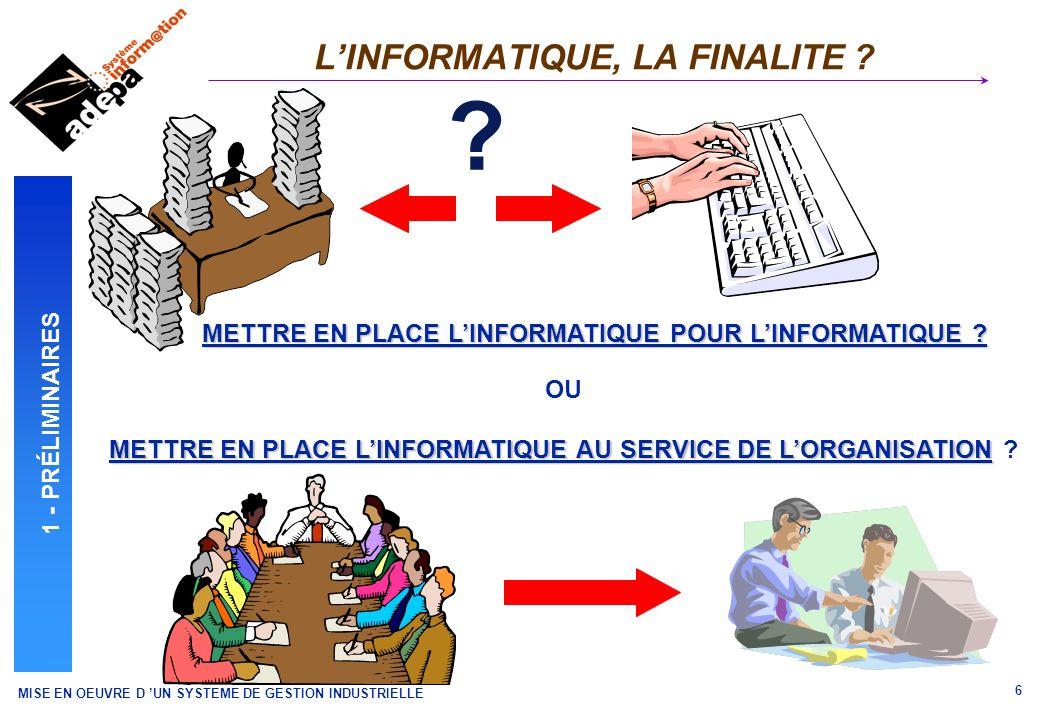 MISE EN OEUVRE D UN SYSTEME DE GESTION INDUSTRIELLE 27 LES ÉTAPES CLEFS DE LA MISE EN OEUVRE 3 - LES ETAPES DU PROJET 13 DEPLOIEMENT DE LA SOLUTION 1 PLANIFICATION DU PROJET 2 CONSTITUTION DE L EQUIPE PROJET 7 LIAISONS EXTERNES 6 PARAMETRAGE CONFIGURATION 3 ANALYSE OPERATIONNELLE 4 TRANSFERT DES DONNEES 5 PROTOTYPAGE MAQUETTAGE 12 MISE EN PRODUCTION 11 REDACTION DU MANUEL UTILISATEUR 10 FORMATION DES UTILISATEURS 8 AUTO APPRENTISSAGE 9 MODIFICATIONS SPECIFIQUES