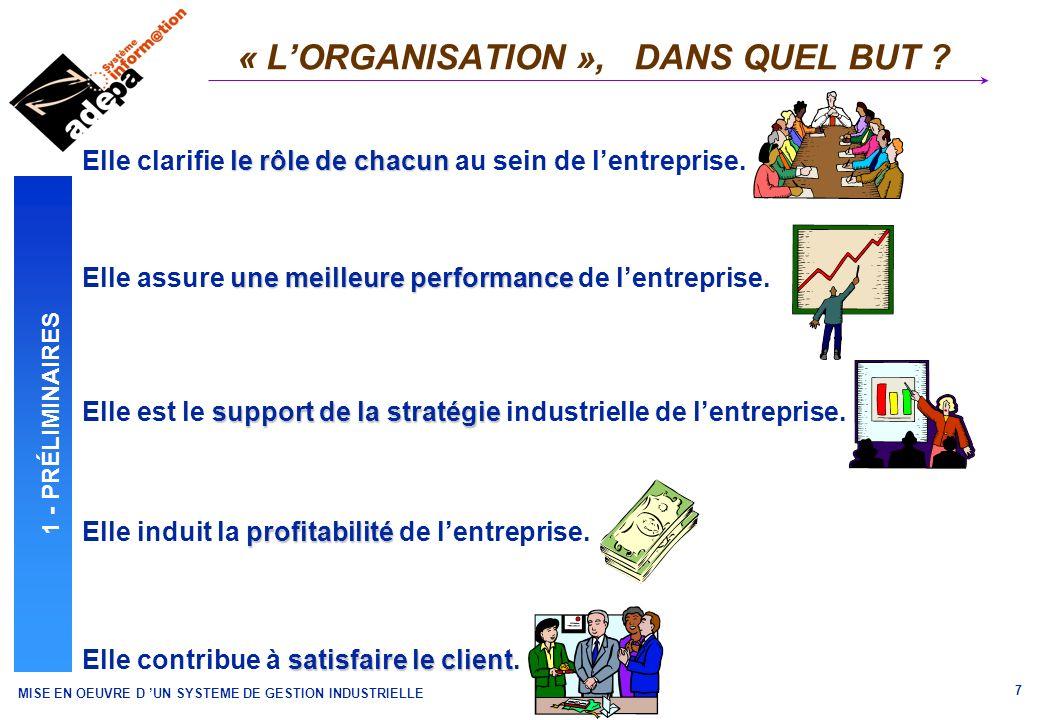 MISE EN OEUVRE D UN SYSTEME DE GESTION INDUSTRIELLE 18 LE DEROULEMENT DE LA MISE EN OEUVRE DEFINITION ET STRUCTURATION DES DONNEES TECHNIQUES FORMATION DES CHEFS DE PROJETS CONSTITUTION DES DONNEES CLIENTS CONSTITUTION DES DONNEES FOURNISSEURS BILAN MESURESD AVANCEMENTDUPROJETMESURESD AVANCEMENTDUPROJET PLAND ASSURANCEQUALITEPLAND ASSURANCEQUALITE PLANDECOMMUNICATIONINTERNEPLANDECOMMUNICATIONINTERNE ASSISTANCE TECHNIQUE «UTILISATEURS» DEPLOIEMENT DE LA SOLUTION FORMATION DES UTILISATEURS TEST SUR UNE « MAQUETTE » PROTOTYPAGE PARAMETRAGE 2 - STRUCTURATION DU PROJET