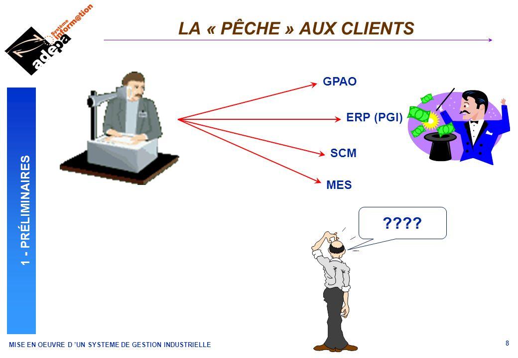 MISE EN OEUVRE D UN SYSTEME DE GESTION INDUSTRIELLE 49 PROTOTYPAGE - MAQUETTAGE 6 PROTOTYPAGE MAQUETTAGE 3.6 - PROTOTYPAGE-MAQUETTAGE Le maquettage des documents est réalisé à laide doutils tels que : - Crystal Report - Impromtpu - Business Objects - Générateurs détat « propriétaire » - …